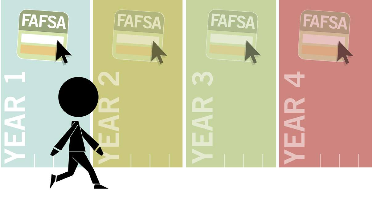 Renew your FAFSA each year